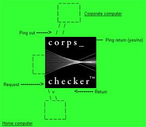 corpschecker.jpg