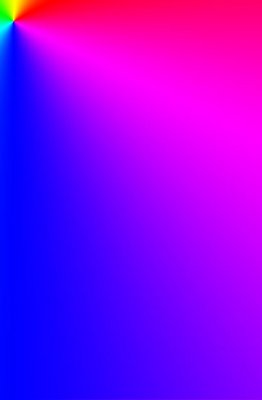 (Photoshop Gradient)_600_400.jpg